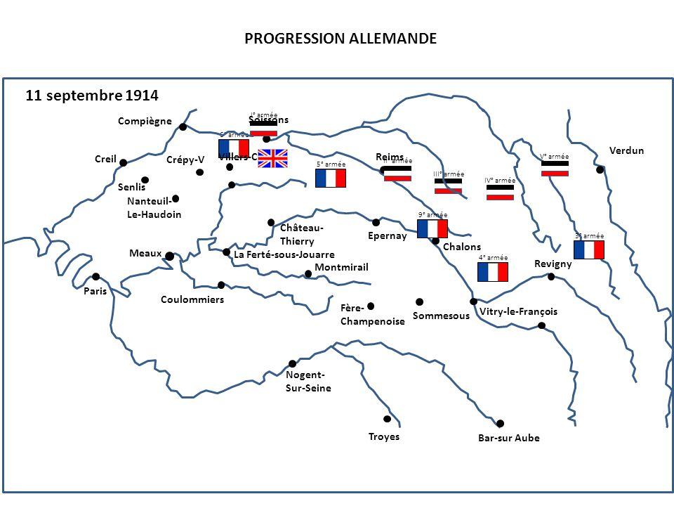III° armée PROGRESSION ALLEMANDE 11 septembre 1914 4° armée 6° armée Compiègne Senlis Creil Nanteuil- Le-Haudoin Paris Soissons Reims Crépy-V Villers-
