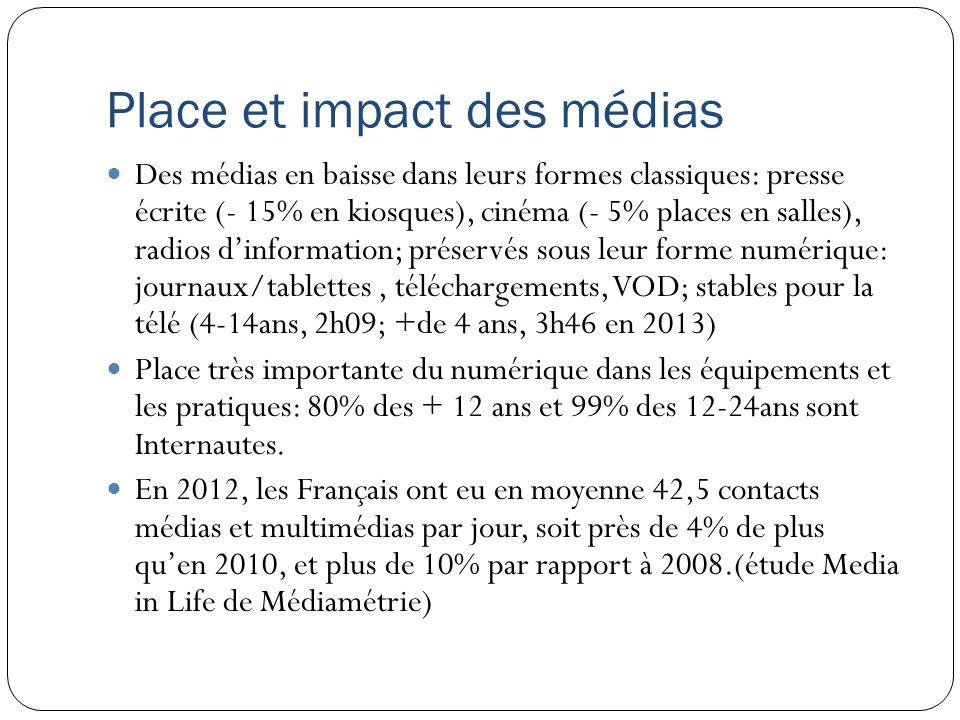 Place et impact des médias Des médias en baisse dans leurs formes classiques: presse écrite (- 15% en kiosques), cinéma (- 5% places en salles), radio