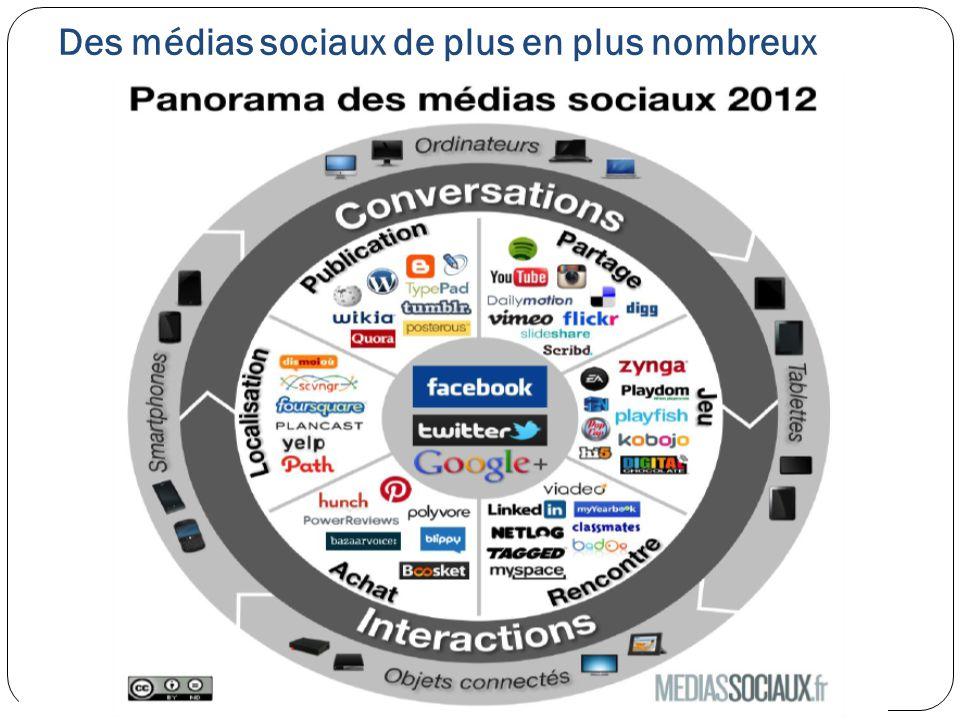 Des médias sociaux de plus en plus nombreux