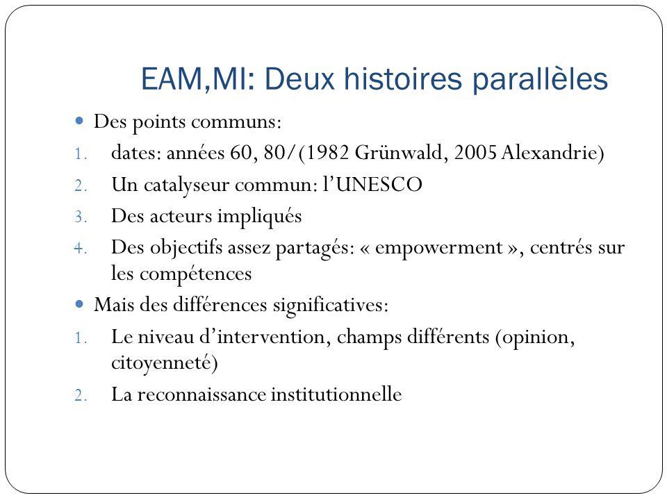 EAM,MI: Deux histoires parallèles Des points communs: 1. dates: années 60, 80/(1982 Grünwald, 2005 Alexandrie) 2. Un catalyseur commun: lUNESCO 3. Des