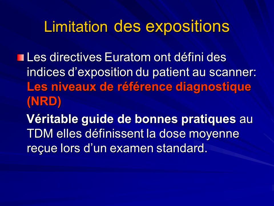 Limitation des expositions Les directives Euratom ont défini des indices dexposition du patient au scanner: Les niveaux de référence diagnostique (NRD) Véritable guide de bonnes pratiques au TDM elles définissent la dose moyenne reçue lors dun examen standard.