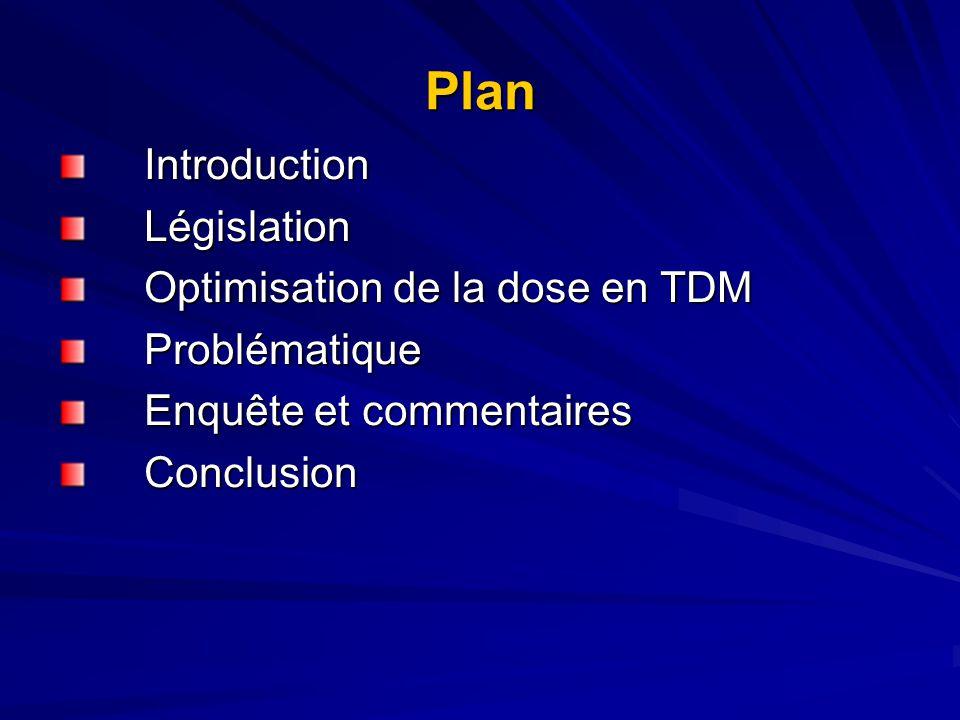 Plan IntroductionLégislation Optimisation de la dose en TDM Problématique Enquête et commentaires Conclusion
