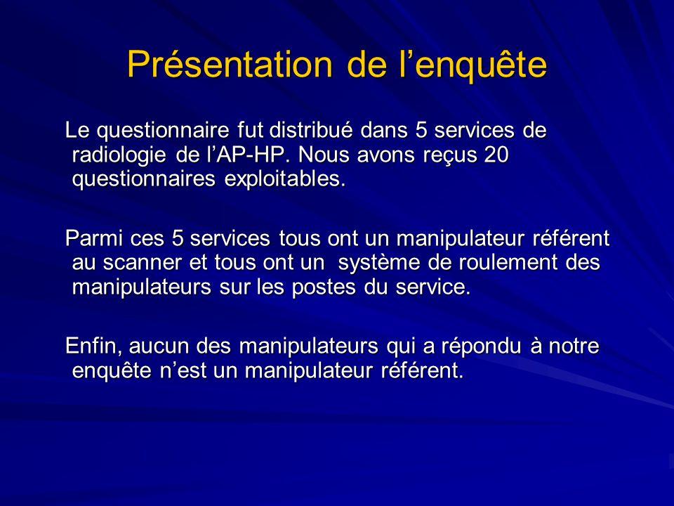 Présentation de lenquête Le questionnaire fut distribué dans 5 services de radiologie de lAP-HP.
