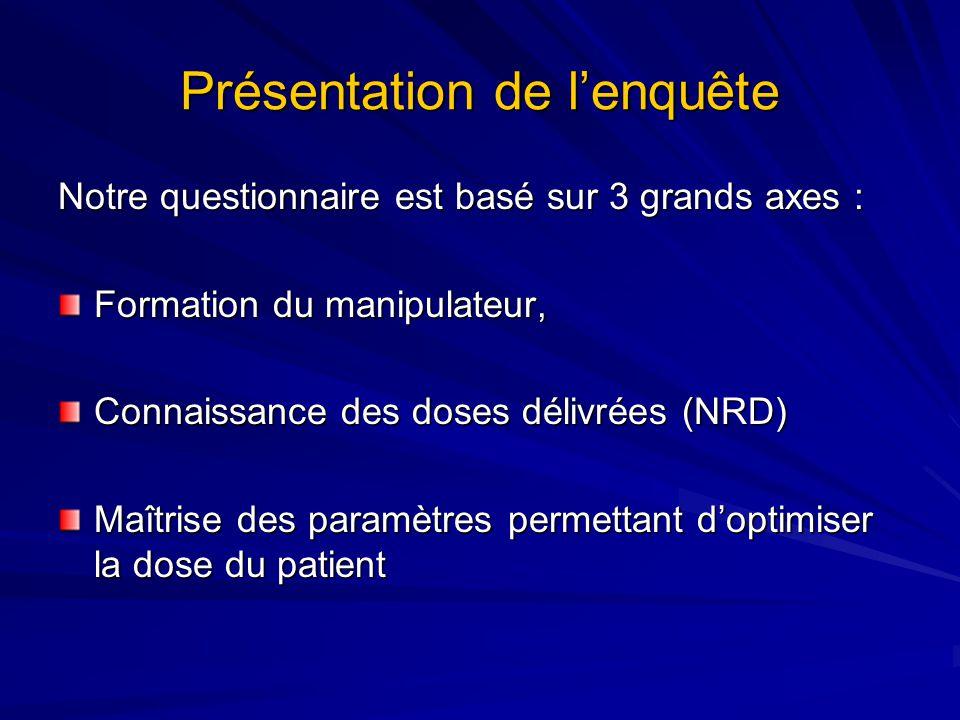 Présentation de lenquête Notre questionnaire est basé sur 3 grands axes : Formation du manipulateur, Connaissance des doses délivrées (NRD) Maîtrise des paramètres permettant doptimiser la dose du patient