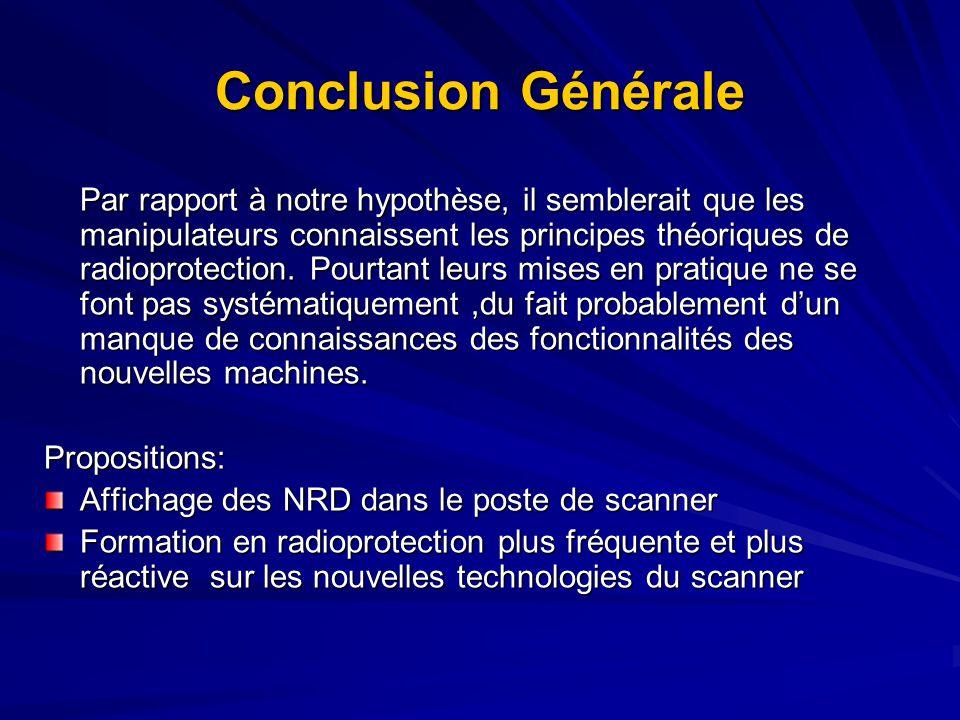 Conclusion Générale Par rapport à notre hypothèse, il semblerait que les manipulateurs connaissent les principes théoriques de radioprotection. Pourta