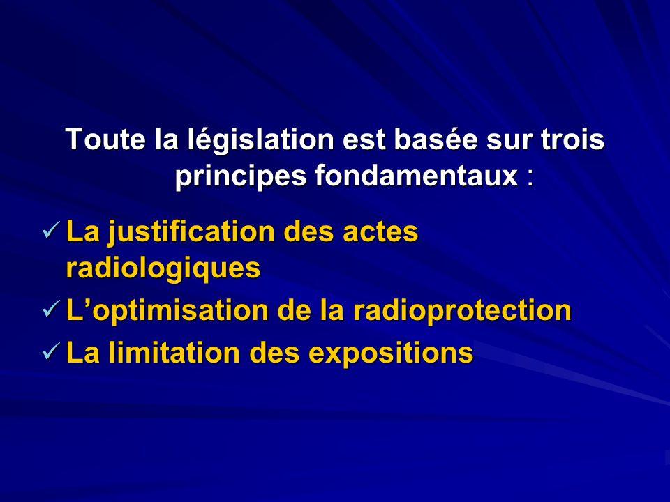 Toute la législation est basée sur trois principes fondamentaux : Toute la législation est basée sur trois principes fondamentaux : La justification des actes radiologiques La justification des actes radiologiques Loptimisation de la radioprotection Loptimisation de la radioprotection La limitation des expositions La limitation des expositions