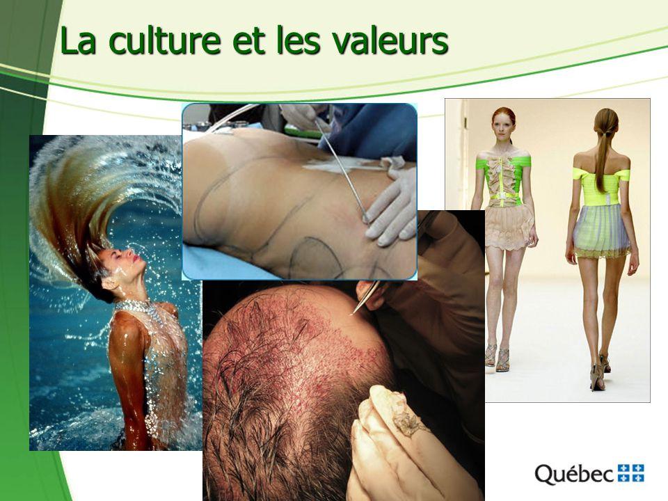 10 La culture et les valeurs
