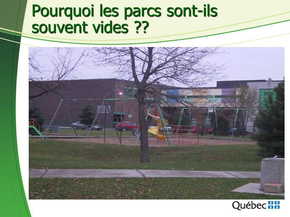 11 Pourquoi les parcs sont-ils souvent vides ??