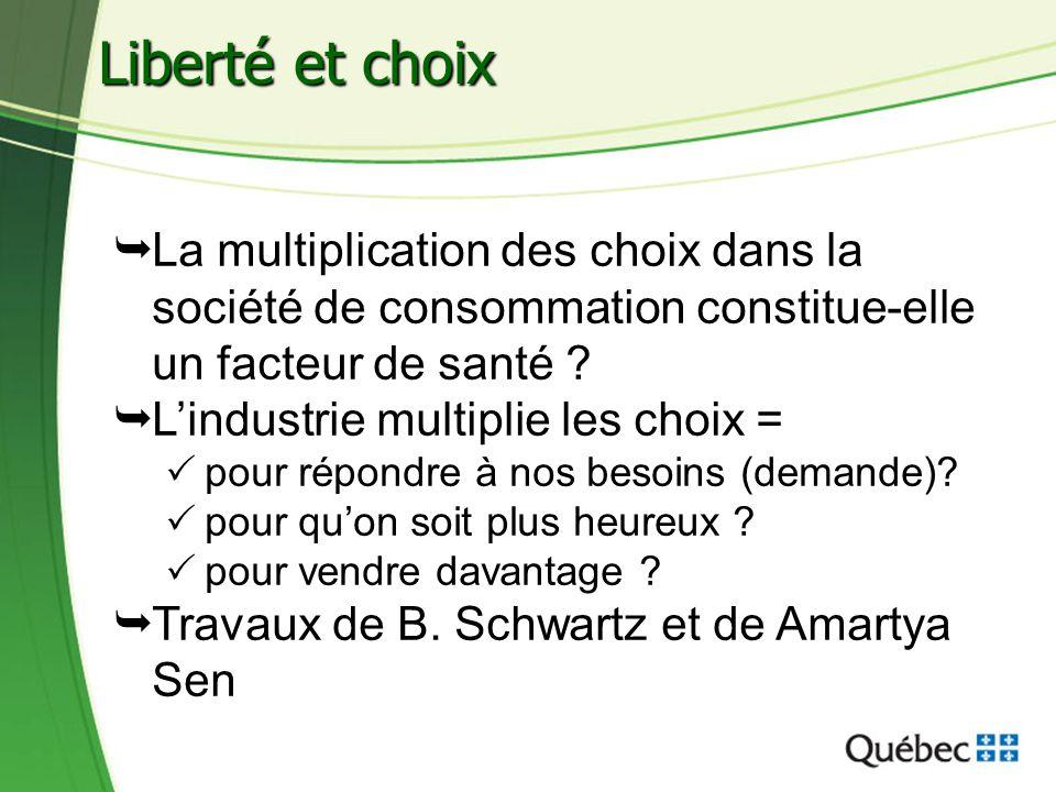 17 Liberté et choix La multiplication des choix dans la société de consommation constitue-elle un facteur de santé ? Lindustrie multiplie les choix =