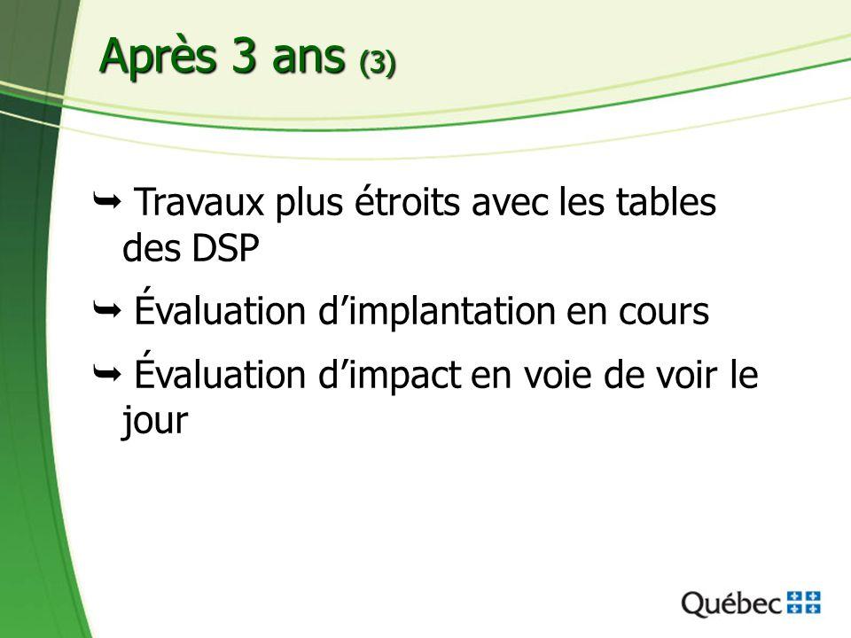 23 Après 3 ans (3) Travaux plus étroits avec les tables des DSP Évaluation dimplantation en cours Évaluation dimpact en voie de voir le jour