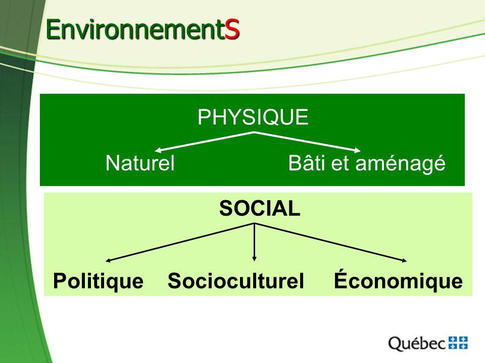32 EnvironnementS Naturel SOCIAL Politique Socioculturel Économique PHYSIQUE NaturelBâti et aménagé