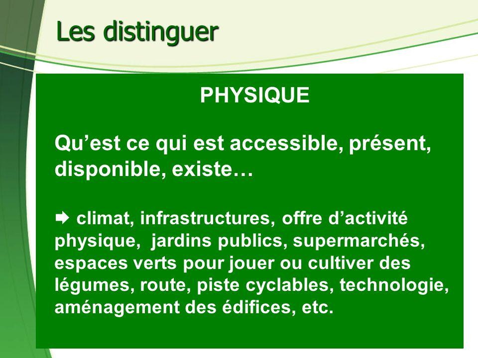 33 Les distinguer PHYSIQUE Quest ce qui est accessible, présent, disponible, existe… climat, infrastructures, offre dactivité physique, jardins public