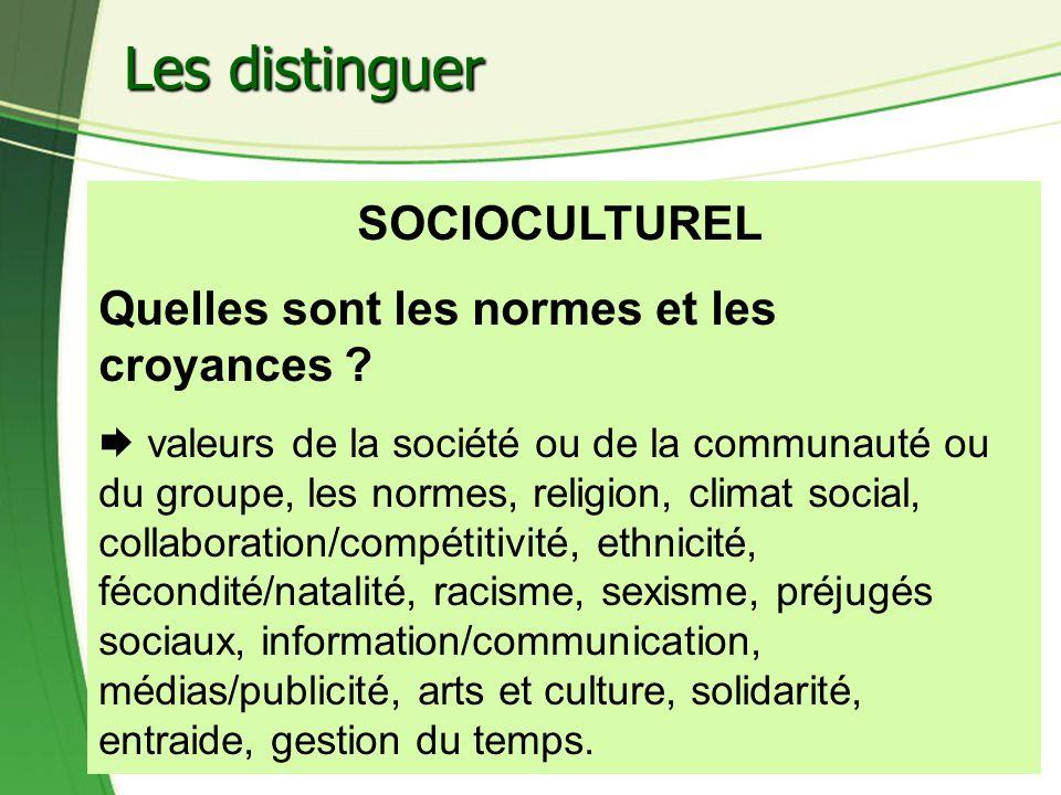 34 Les distinguer Naturel SOCIOCULTUREL Quelles sont les normes et les croyances ? valeurs de la société ou de la communauté ou du groupe, les normes,