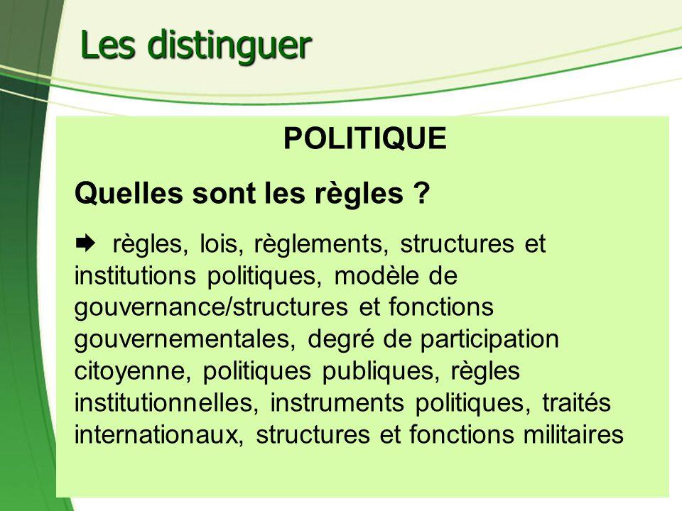 35 Les distinguer Naturel POLITIQUE Quelles sont les règles ? règles, lois, règlements, structures et institutions politiques, modèle de gouvernance/s