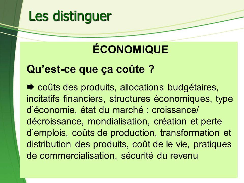 36 Les distinguer Naturel ÉCONOMIQUE Quest-ce que ça coûte ? coûts des produits, allocations budgétaires, incitatifs financiers, structures économique