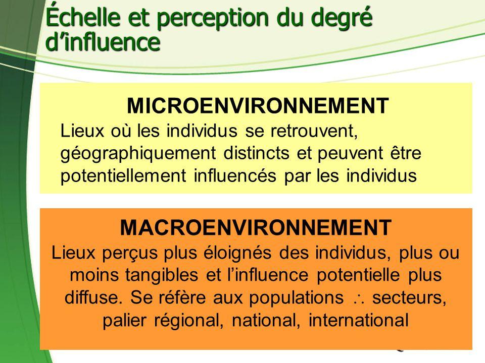 39 Échelle et perception du degré dinfluence Naturel MICROENVIRONNEMENT Lieux où les individus se retrouvent, géographiquement distincts et peuvent êt