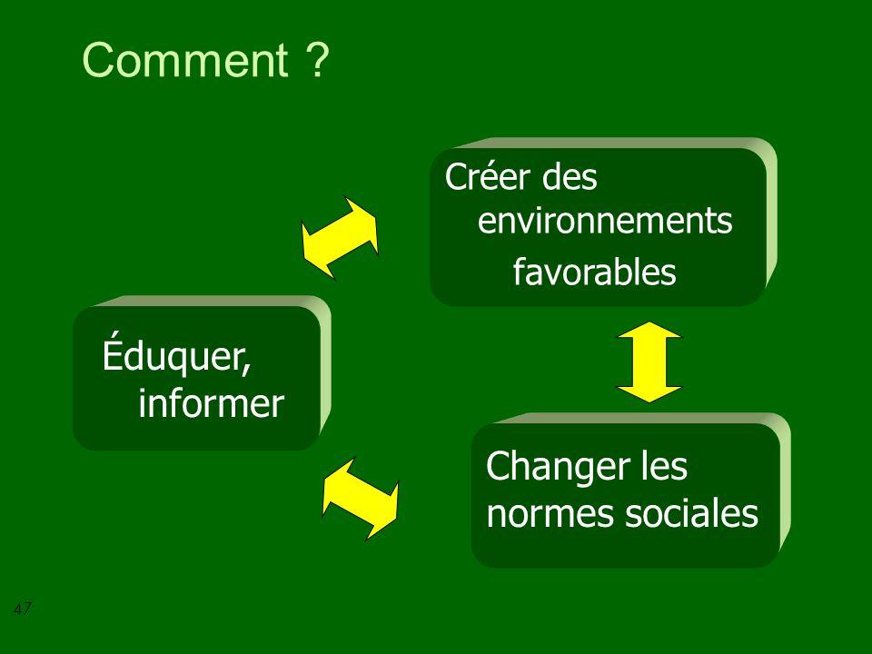 47 Comment ? Créer des environnements favorables Changer les normes sociales Éduquer, informer