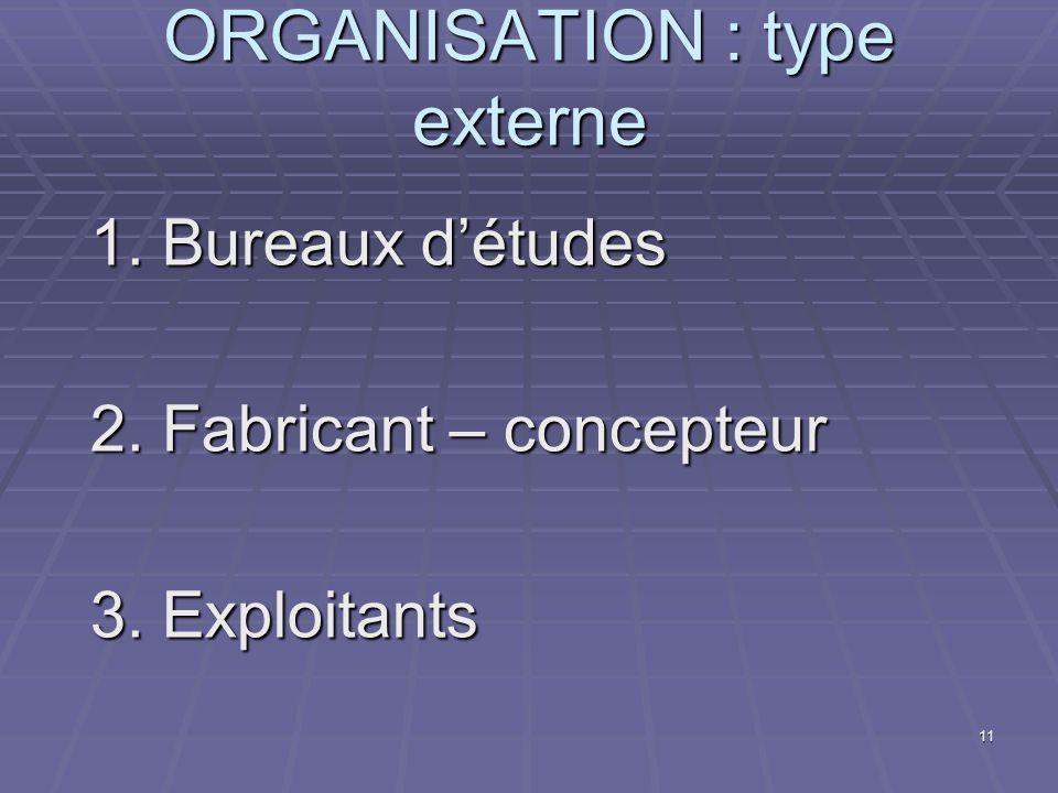 11 ORGANISATION : type externe 1. Bureaux détudes 2. Fabricant – concepteur 3. Exploitants