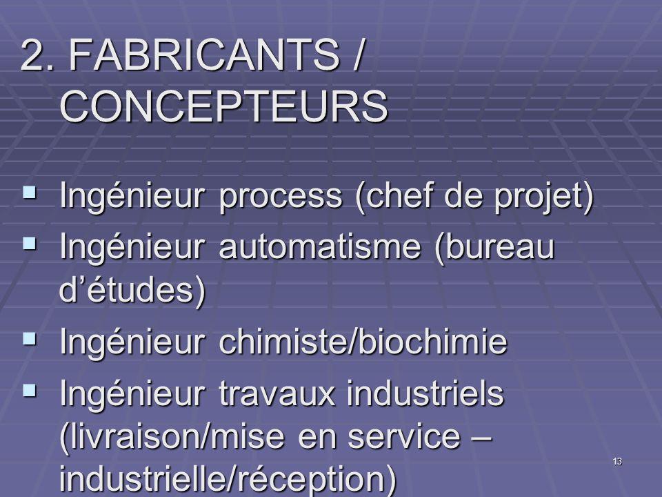 13 2. FABRICANTS / CONCEPTEURS Ingénieur process (chef de projet) Ingénieur process (chef de projet) Ingénieur automatisme (bureau détudes) Ingénieur
