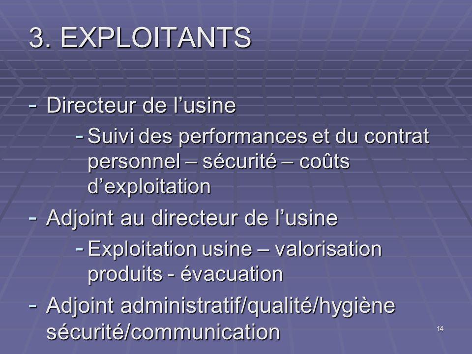 14 3. EXPLOITANTS - Directeur de lusine - Suivi des performances et du contrat personnel – sécurité – coûts dexploitation - Adjoint au directeur de lu