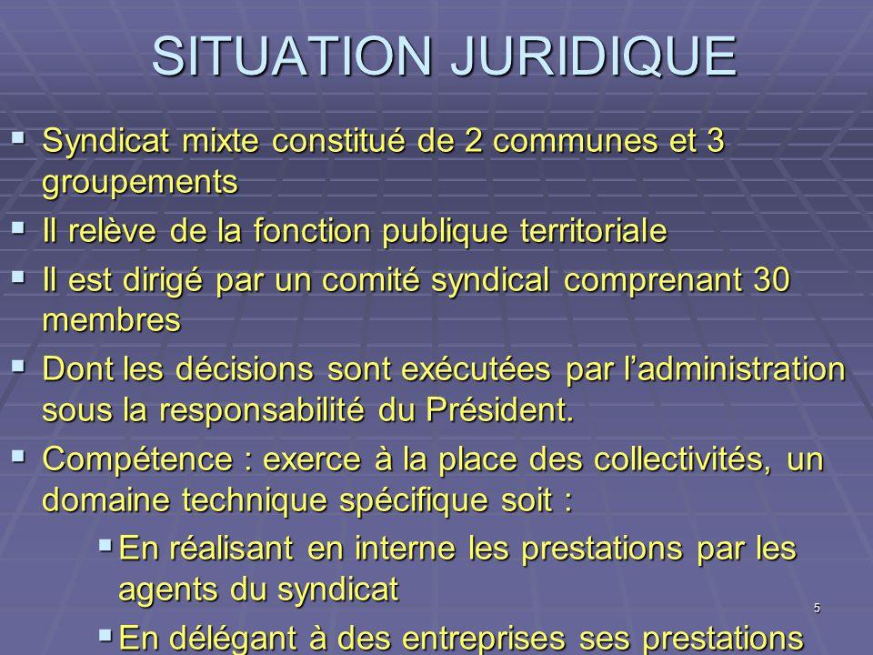 5 SITUATION JURIDIQUE Syndicat mixte constitué de 2 communes et 3 groupements Syndicat mixte constitué de 2 communes et 3 groupements Il relève de la