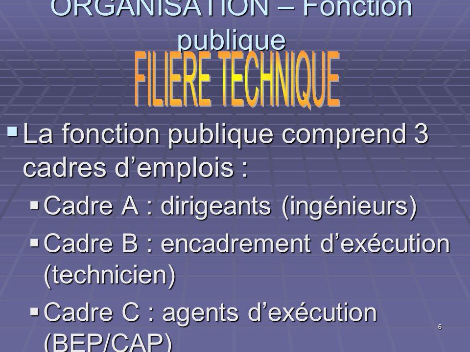 6 ORGANISATION – Fonction publique La fonction publique comprend 3 cadres demplois : La fonction publique comprend 3 cadres demplois : Cadre A : dirig