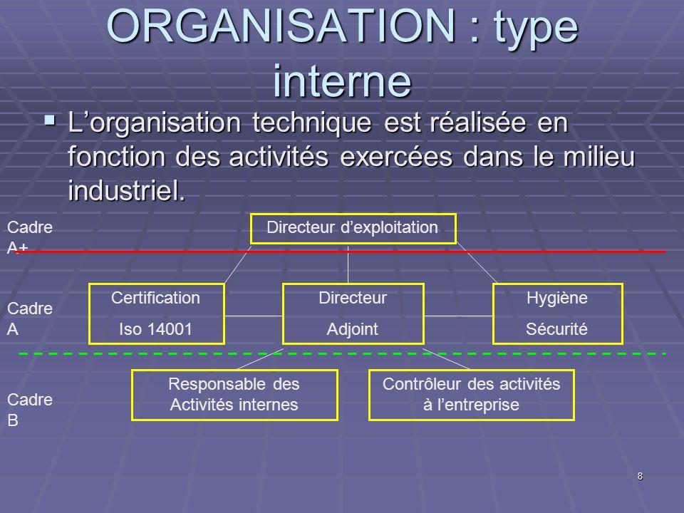 8 ORGANISATION : type interne Lorganisation technique est réalisée en fonction des activités exercées dans le milieu industriel. Lorganisation techniq