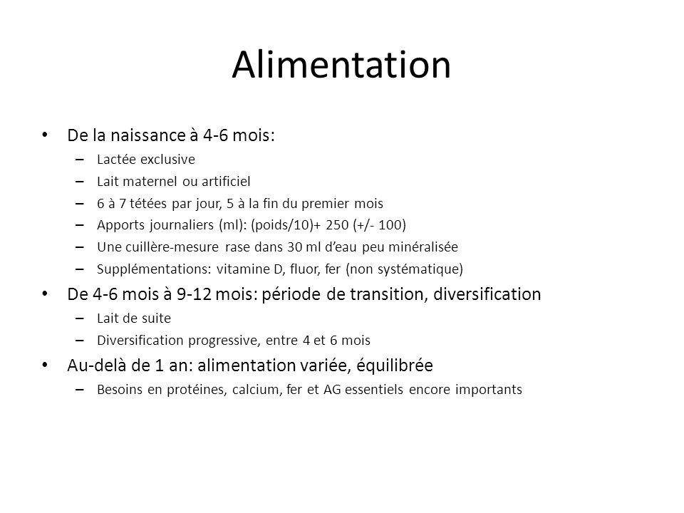 Alimentation De la naissance à 4-6 mois: – Lactée exclusive – Lait maternel ou artificiel – 6 à 7 tétées par jour, 5 à la fin du premier mois – Apport