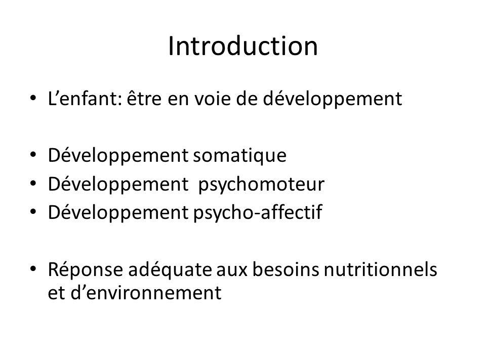 Introduction Lenfant: être en voie de développement Développement somatique Développement psychomoteur Développement psycho-affectif Réponse adéquate aux besoins nutritionnels et denvironnement