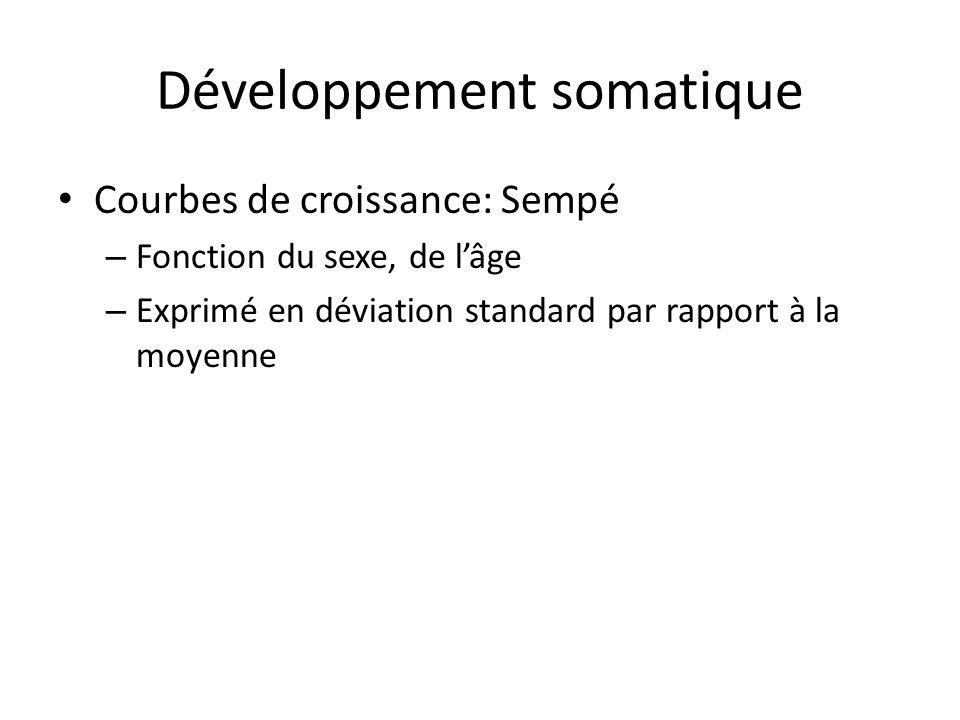 Développement somatique Courbes de croissance: Sempé – Fonction du sexe, de lâge – Exprimé en déviation standard par rapport à la moyenne