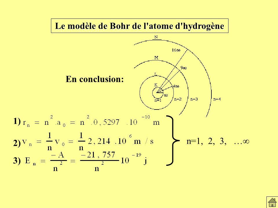 Le modèle de Bohr de l atome d hydrogène En conclusion: 1) n=1, 2, 3, … 2) 3) Le modèle de Bohr et atome H2