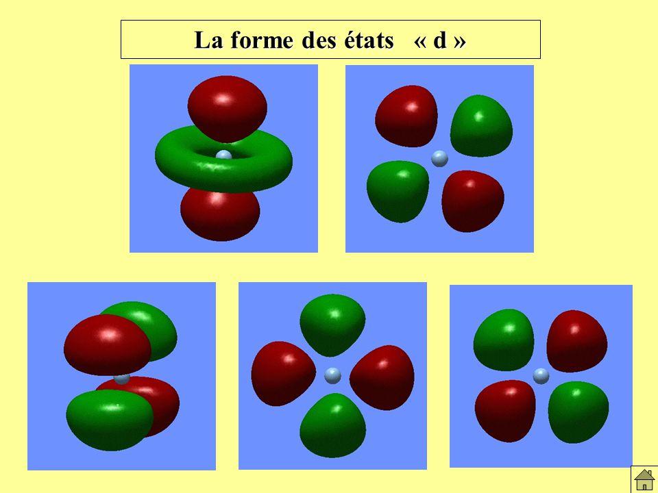 La forme des états « d »