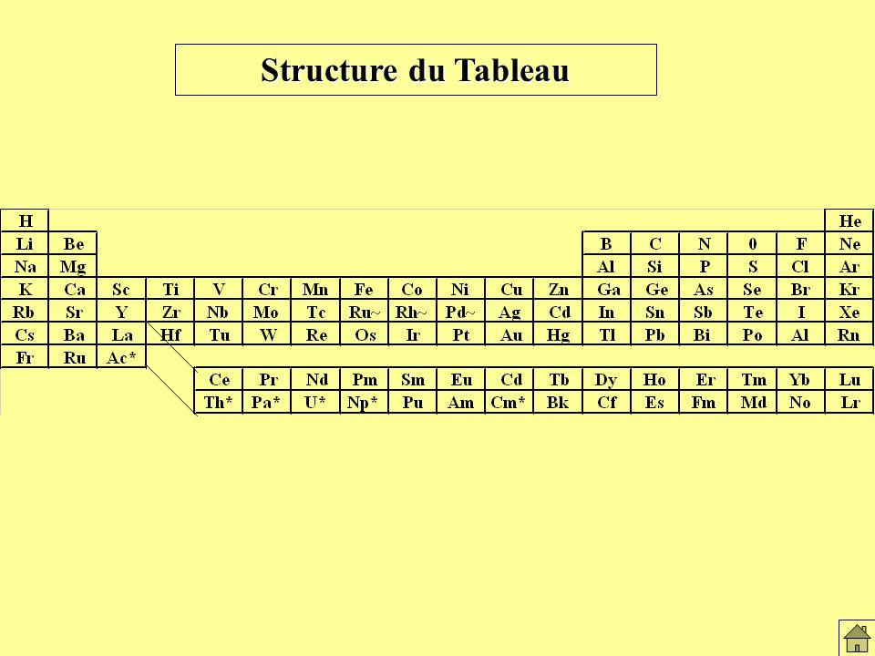 Structure du Tableau Structure du tableau (élement)