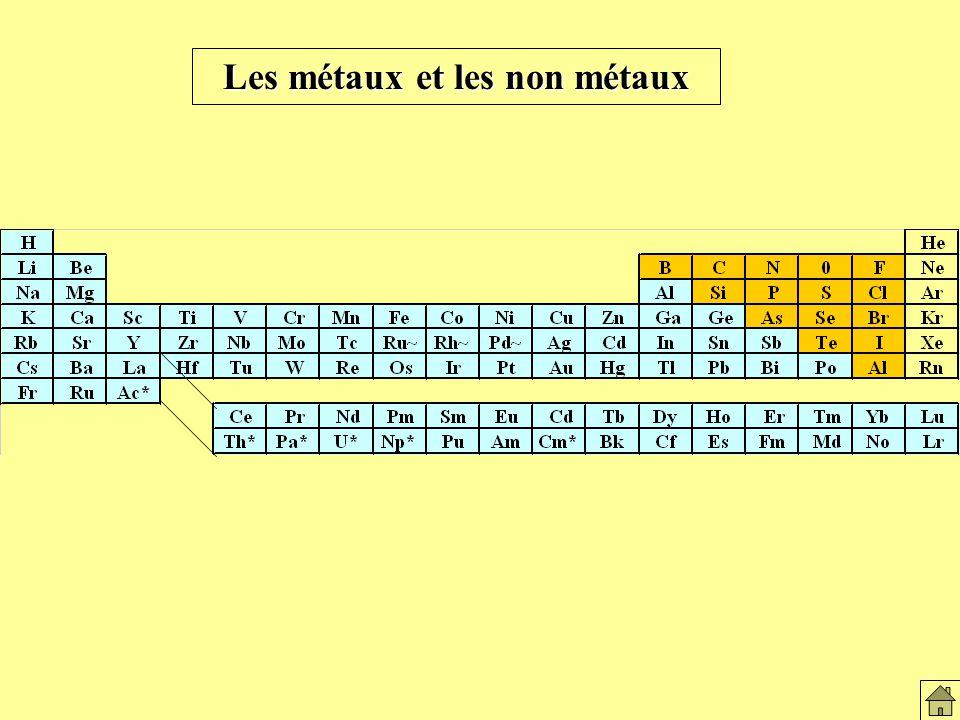 Les métaux et les non métaux Les métaux et les non-métaux