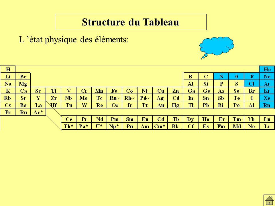 Structure du Tableau L état physique des éléments: Elément gazeux du tableau