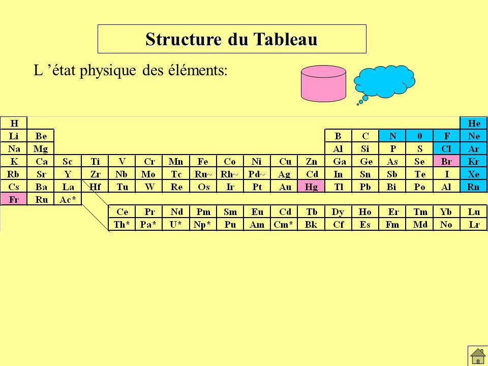 Structure du Tableau L état physique des éléments: Elément liquide du tableau