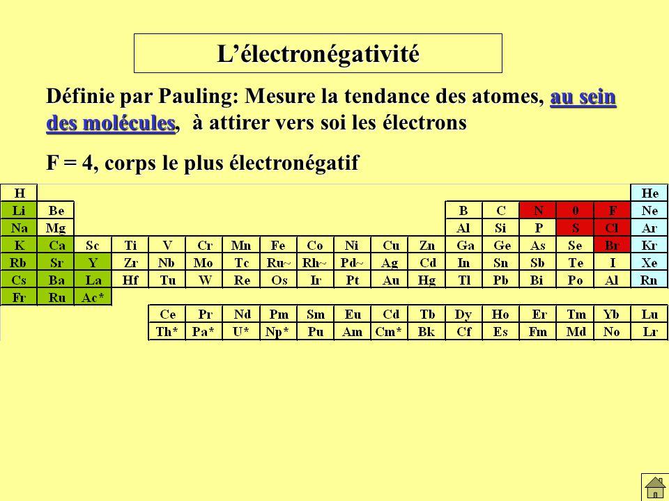 Lélectronégativité Définie par Pauling: Mesure la tendance des atomes, au sein des molécules, à attirer vers soi les électrons F = 4, corps le plus électronégatif L électronégativité de Mulliken