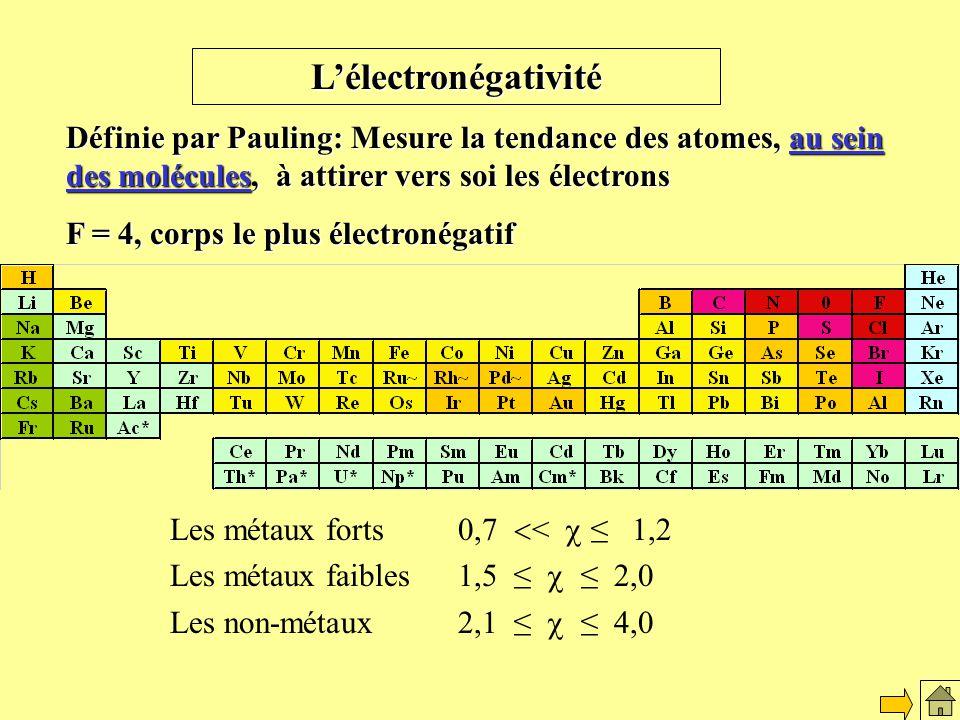 Lélectronégativité Les métaux forts0,7 < 1,2 Les métaux faibles1,5 2,0 Les non-métaux2,1 4,0 L électronégativité de Mulliken Définie par Pauling: Mesure la tendance des atomes, au sein des molécules, à attirer vers soi les électrons F = 4, corps le plus électronégatif