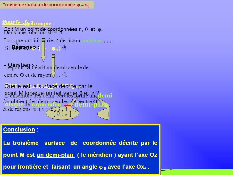 Pour r r, r = r 3 et r = r 4 … Dans une rotation = … Khayar-marrakh r2r2 r4r4 r r1r1 m M r1r1 r2r2 z M r3r3 M r4r4 M r3r3 O Réponse : Si on fixe ( Pou