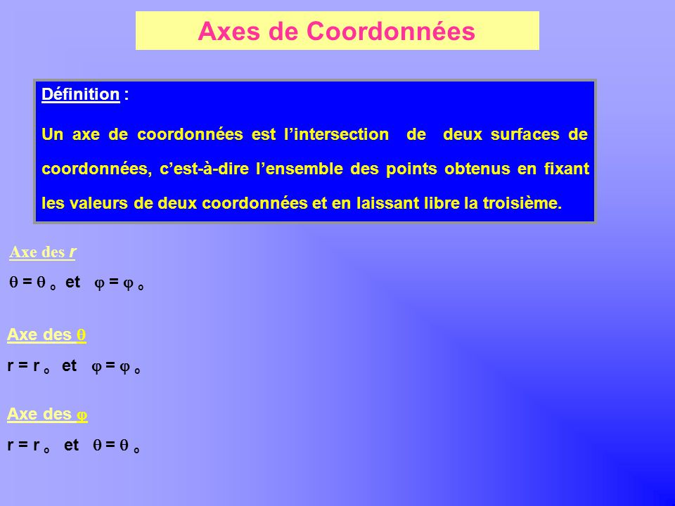Khayar-marrakh Axes de Coordonnées Axe des r = r o et = o Axe des r = r o et = o Axe des r = o et = o Définition : Un axe de coordonnées est lintersec