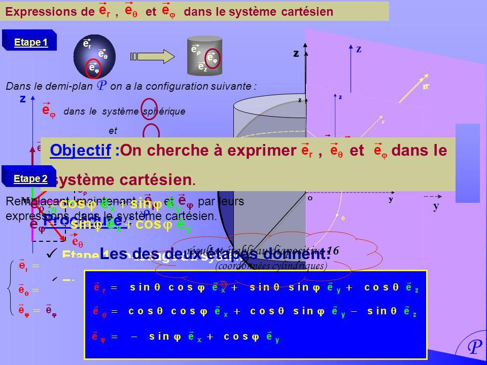 Khayar-marrakh Etape 1 : passage du système sphérique au système cylindrique. Etape 2 : passage au système cartésien. Expressions de, et dans le systè