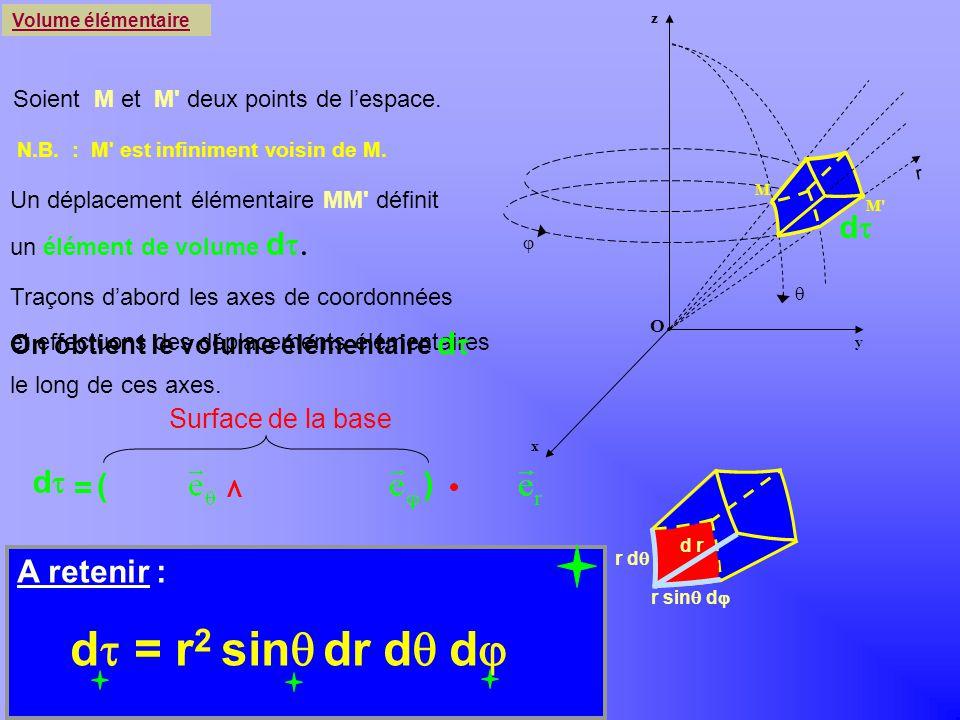 et effectuons des déplacements élémentaires le long de ces axes. On obtient le volume élémentaire d Khayar-marrakh r d r d = r 2 sin dr d d Volume élé