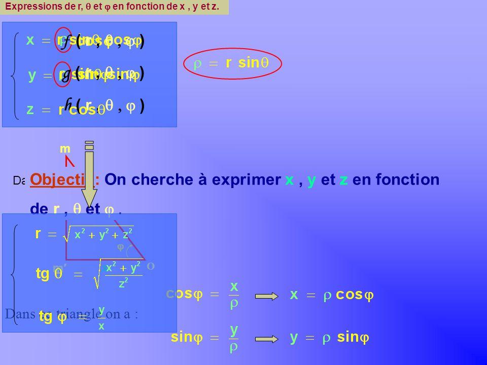 Considérons le triangle rectangle Omm. Khayar-marrakh exprimons x et y en fonction de et h ( r, ) P P y x z M m Dans ce triangle on a : Soient r, et l