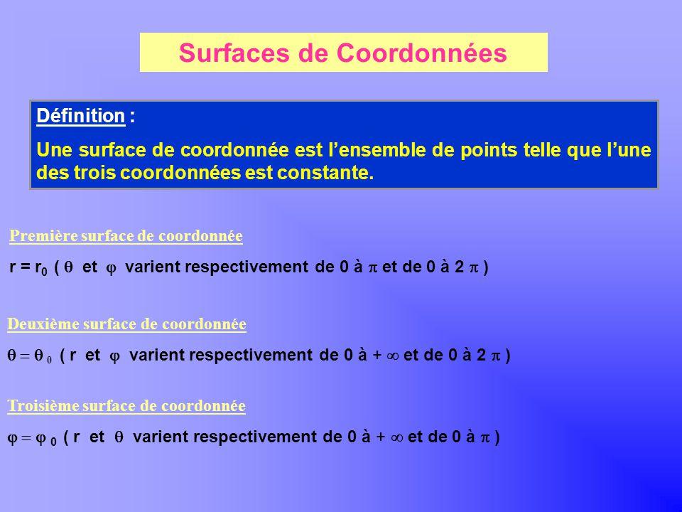 Surfaces de Coordonnées Deuxième surface de coordonnée 0 ( r et varient respectivement de 0 à + et de 0 à 2 ) Troisième surface de coordonnée 0 ( r et