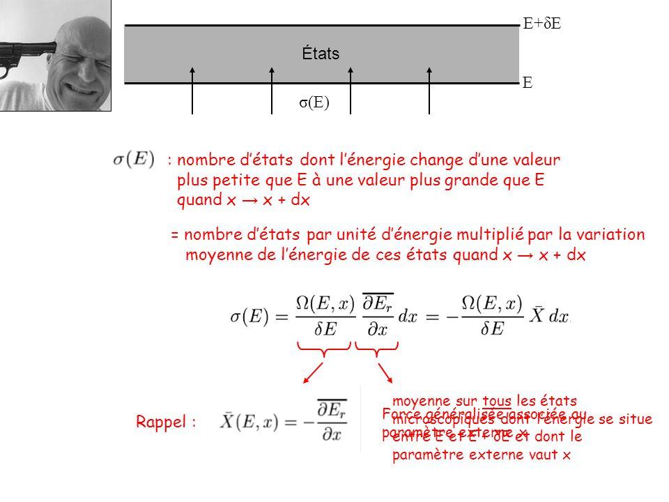 σ(E) États E : nombre détats dont lénergie change dune valeur plus petite que E à une valeur plus grande que E quand x x + dx densité détatsmoyenne su