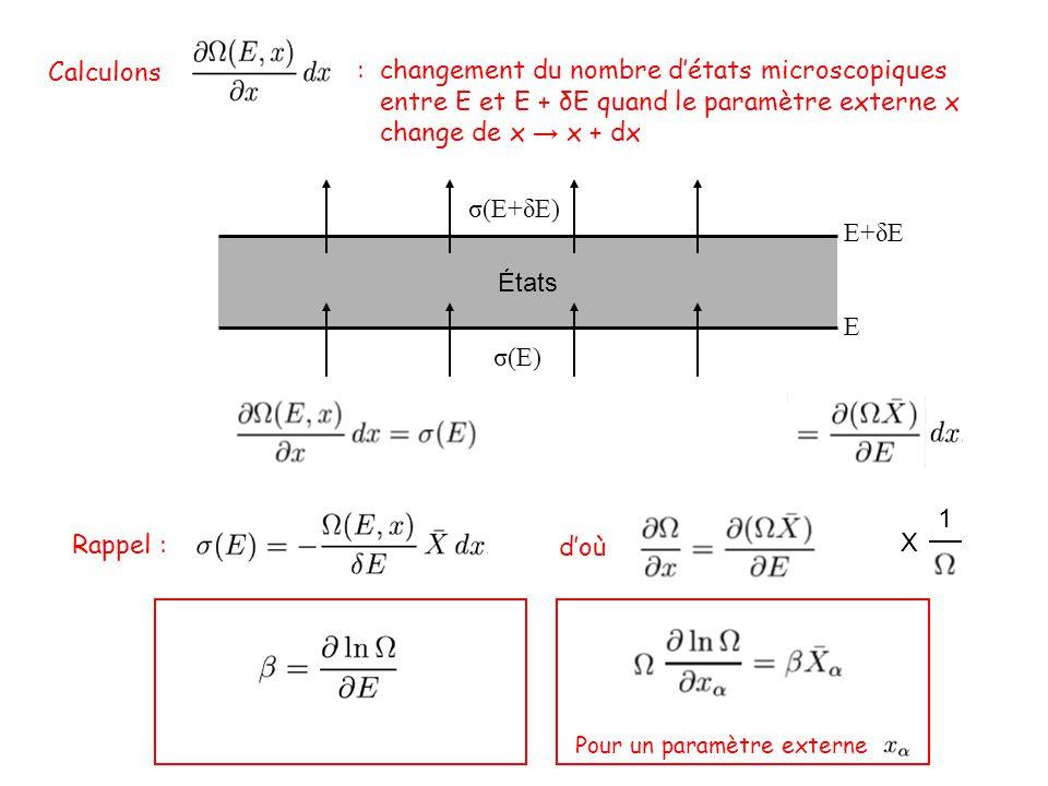 σ(E) États σ(E+δE) E+δEE+δE E : changement du nombre détats microscopiques entre E et E + δE quand le paramètre externe x change de x x + dx ~~ Pour u