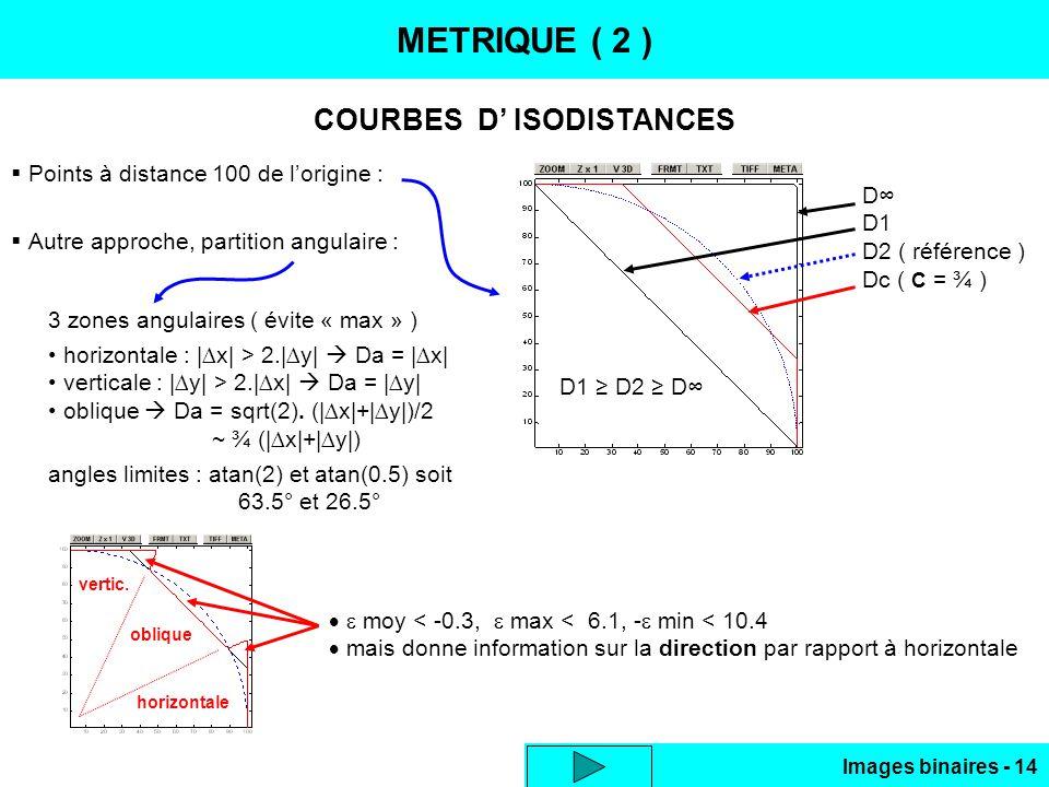 Images binaires - 14 METRIQUE ( 2 ) COURBES D ISODISTANCES Points à distance 100 de lorigine : Autre approche, partition angulaire : D D1 D2 ( référence ) Dc ( C = ¾ ) D1 D2 D 3 zones angulaires ( évite « max » ) horizontale : |x| > 2.|y| Da = |x| verticale : |y| > 2.|x| Da = |y| oblique Da = sqrt(2).