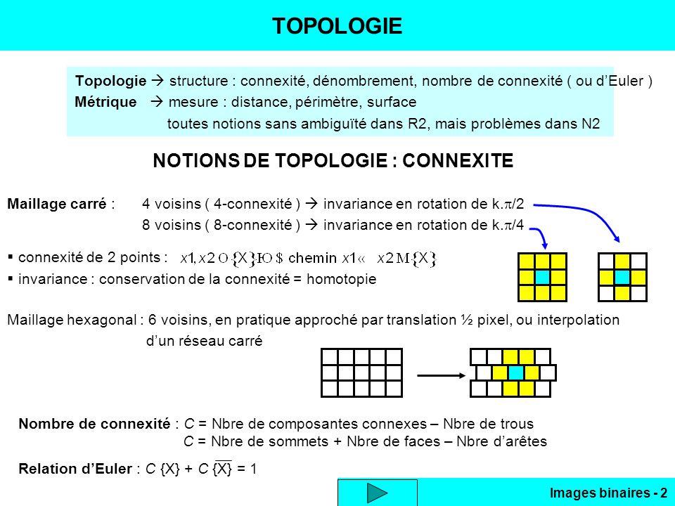 Images binaires - 13 METRIQUE DISTANCE DE 2 POINTS : NORMES Différentes normes dans le plan : distance (x0,y0)(x1,y1) = (  x0-x1  N +  y0-y1  N ) 1/N N = 2 : distance euclidienne D2 = sqrt( x 2 + y 2 ) Pb : complexité de calcul N = 1 : « city bloc distance » D1 =  x  +  y  N = : « chess board distance » D = max(  x ,  y  ) Simulation numérique dans plan discret x = 0…100, y = 0…100 : ( % ) erreur relative par rapport à D2 moyenne D1 : 27 D : -10 maximale D1 : 41 D : 0 ( max par excès ) minimale D1 : 0 D : -30 (max par défaut) calculs simples mais erreurs trop importantes recherche dune approximation Combinaison de D1 et D, par optimisation : Dc = max(  x ,  y , C.( x + y ) ) critère moy = 0 C =.74171 moy = 0, max < 4.9, - min < 5.6 critère max = - min C =.74514 moy < 0.3, max < 5.4, - min < 5.4 critère de calcul simple C = ¾ moy < 0.7, max < 6.1, - min < 5.2 Pb : précision ?