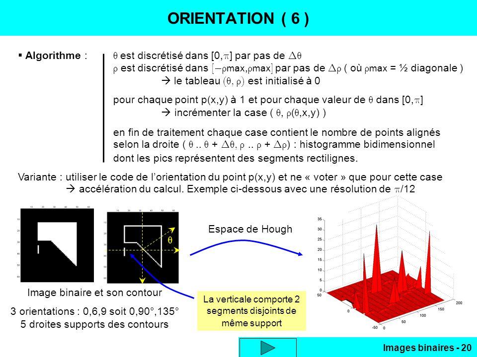 Images binaires - 20 ORIENTATION ( 6 ) Algorithme : est discrétisé dans [0, ] par pas de est discrétisé dans max, max par pas de ( où max = ½ diagonal