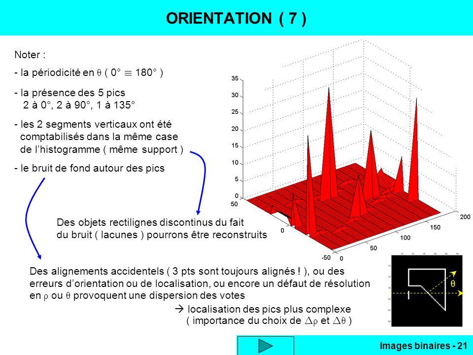 Images binaires - 21 ORIENTATION ( 7 ) Noter : - la périodicité en ( 0° 180° ) - la présence des 5 pics 2 à 0°, 2 à 90°, 1 à 135° - les 2 segments verticaux ont été comptabilisés dans la même case de lhistogramme ( même support ) - le bruit de fond autour des pics Des alignements accidentels ( 3 pts sont toujours alignés .